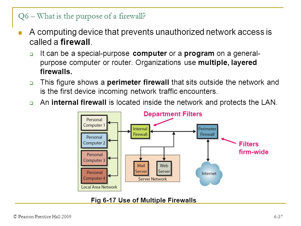 © Pearson Prentice Hall 2009 6-37 Q6 – What is the purpose of a firewall.
