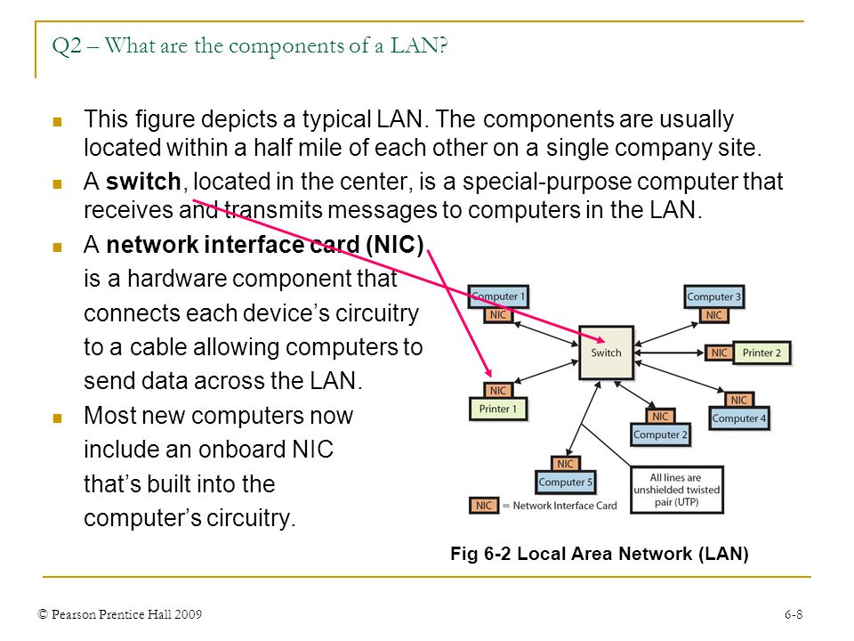 © Pearson Prentice Hall 2009 6-8 Q2 – What are the components of a LAN.