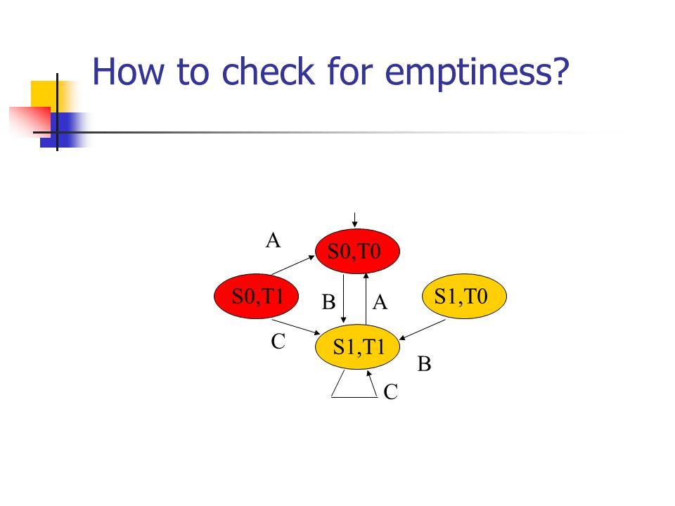 How to check for emptiness S0,T0 S0,T1 S1,T1 S1,T0 B B A C A C