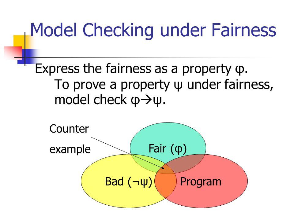 Model Checking under Fairness Express the fairness as a property φ. To prove a property ψ under fairness, model check φ  ψ. Fair (φ) Bad (¬ψ)Program