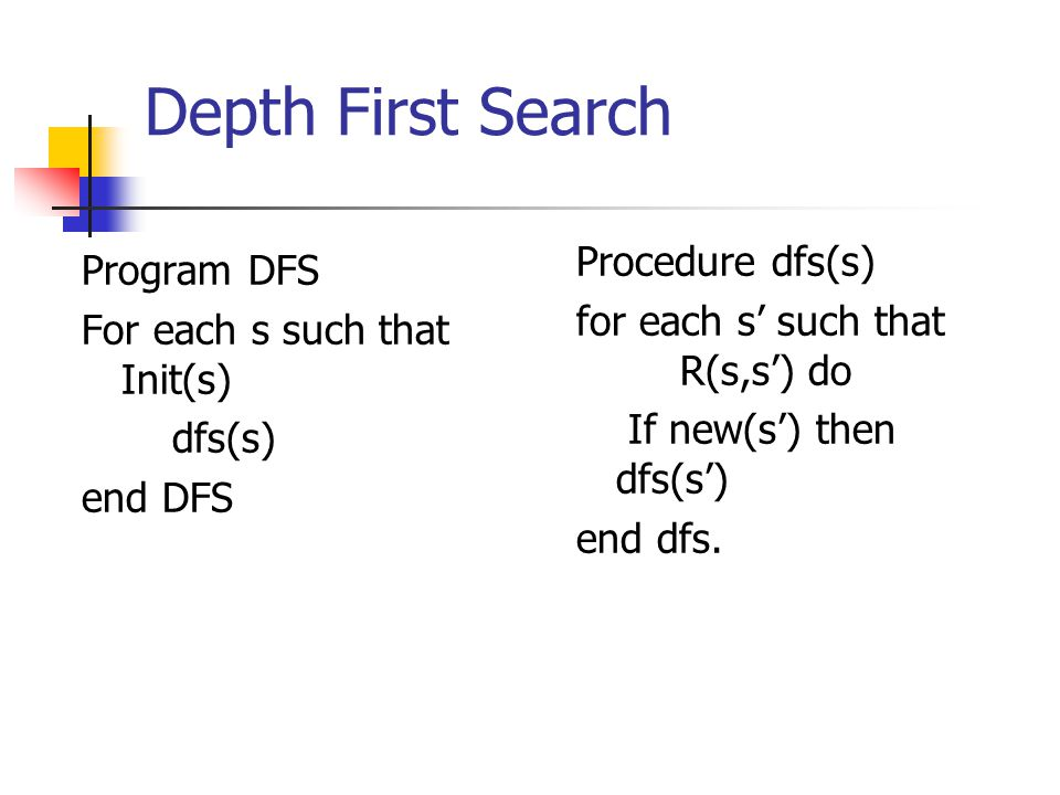 Depth First Search Program DFS For each s such that Init(s) dfs(s) end DFS Procedure dfs(s) for each s' such that R(s,s') do If new(s') then dfs(s') end dfs.