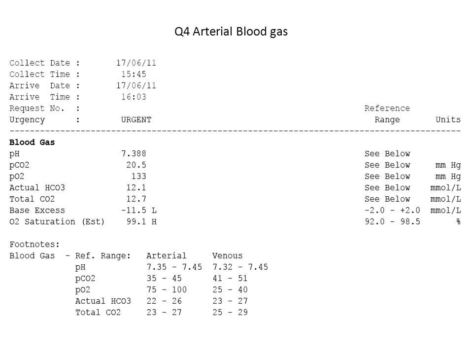 Q4 Arterial Blood gas