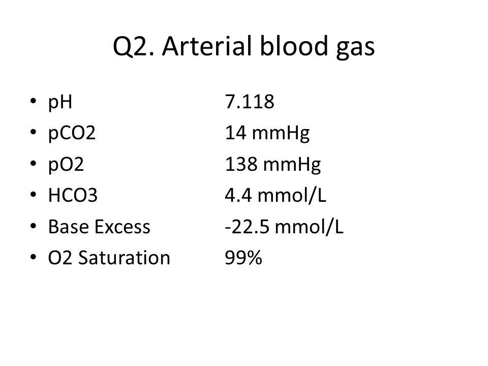 Q2. Arterial blood gas pH 7.118 pCO2 14 mmHg pO2 138 mmHg HCO3 4.4 mmol/L Base Excess -22.5 mmol/L O2 Saturation 99%