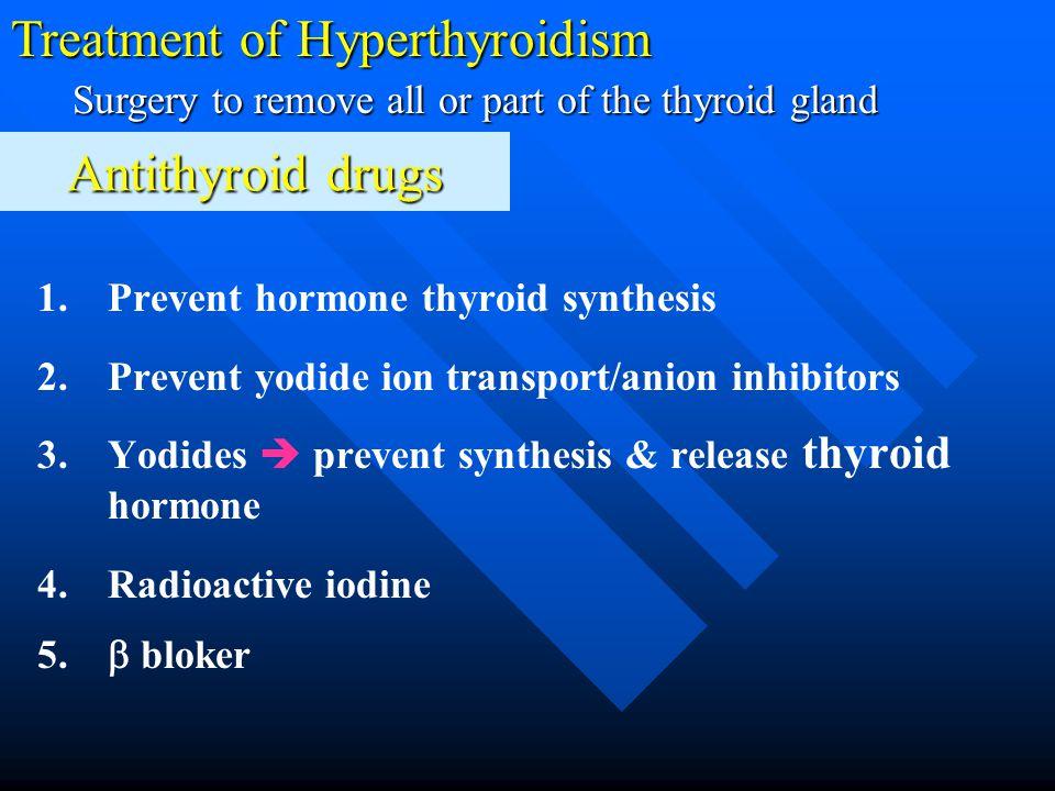Antithyroid drugs 1. 1.Prevent hormone thyroid synthesis 2.