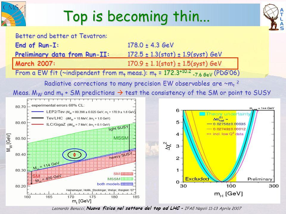 1 Leonardo Benucci, Nuova fisica nel settore del top ad LHC – IFAE Napoli 11-13 Aprile 2007 Top is becoming thin...