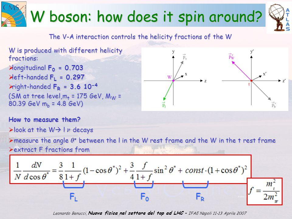 1 Leonardo Benucci, Nuova fisica nel settore del top ad LHC – IFAE Napoli 11-13 Aprile 2007 W boson: how does it spin around.