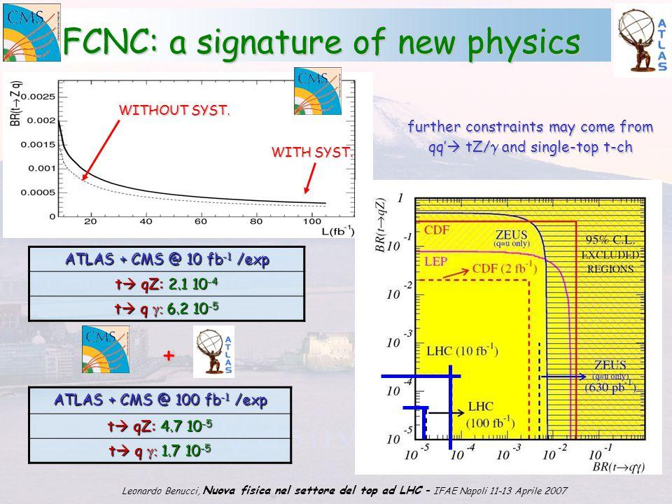 1 Leonardo Benucci, Nuova fisica nel settore del top ad LHC – IFAE Napoli 11-13 Aprile 2007 FCNC: a signature of new physics ATLAS + CMS @ 10 fb -1 /exp t  qZ: 2.1 10 -4 t  q  6.2 10 -5 ATLAS + CMS @ 100 fb -1 /exp t  qZ: 4.7 10 -5 t  q  1.7 10 -5 + WITHOUT SYST.