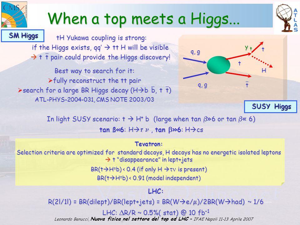 1 Leonardo Benucci, Nuova fisica nel settore del top ad LHC – IFAE Napoli 11-13 Aprile 2007 When a top meets a Higgs...