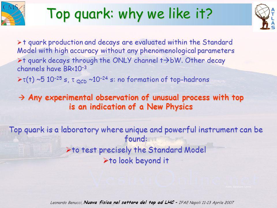 1 Leonardo Benucci, Nuova fisica nel settore del top ad LHC – IFAE Napoli 11-13 Aprile 2007 Top quark: why we like it.