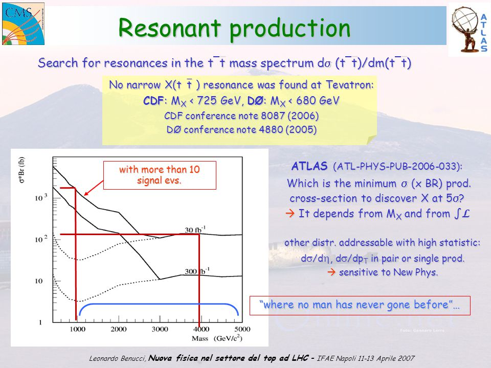 1 Leonardo Benucci, Nuova fisica nel settore del top ad LHC – IFAE Napoli 11-13 Aprile 2007 Resonant production Search for resonances in the t  t mass spectrum d  (t  t)/dm(t  t) ATLAS (ATL-PHYS-PUB-2006-033): Which is the minimum  (x BR) prod.