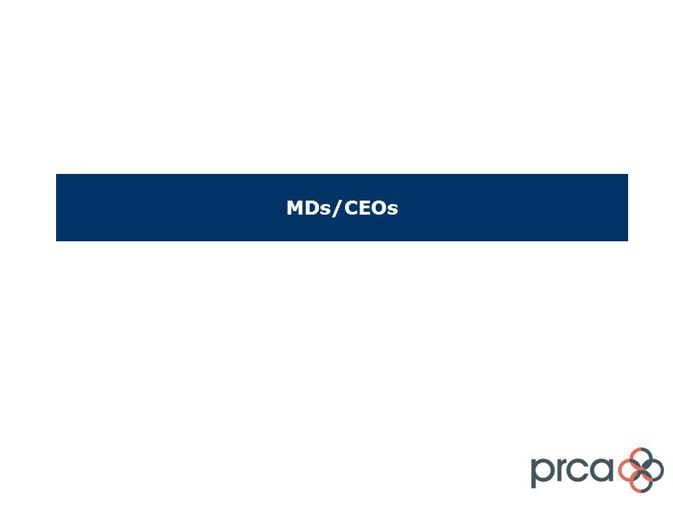 MDs/CEOs