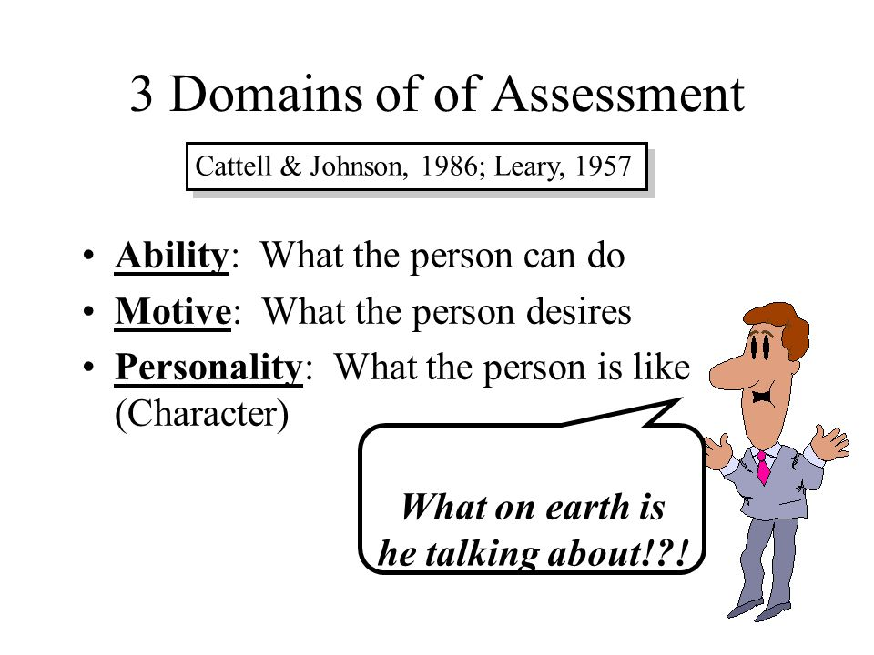 3 Types of Personality Data Life Data: Personality as it is revealed in everyday behavior Question Data: Person's self-report of any type Test Data: Person's responses to contrived situations, a non-conscious presentation or inferential (Projectives, IQ, Situation) Cattell & Johnson, 1986; Leary, 1957