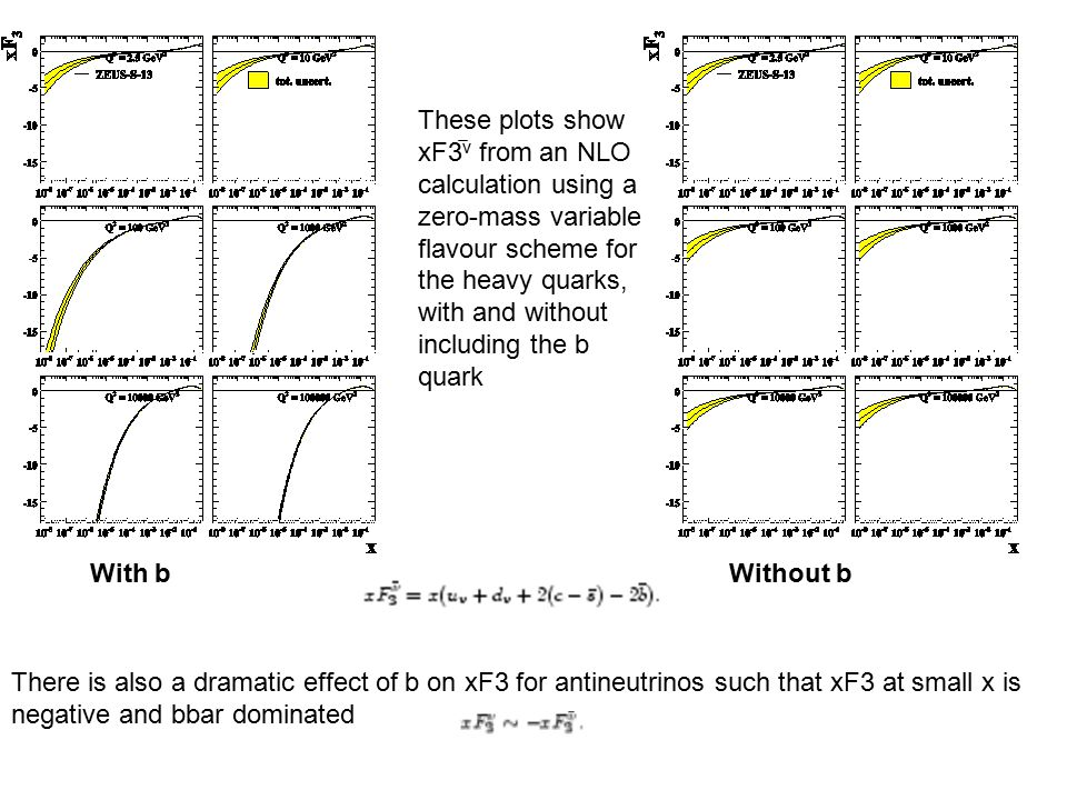 With bWithout b These plots show xF3 ν from an NLO calculation using a zero-mass variable flavour scheme for the heavy quarks, with and without including the b quark There is also a dramatic effect of b on xF3 for antineutrinos such that xF3 at small x is negative and bbar dominated