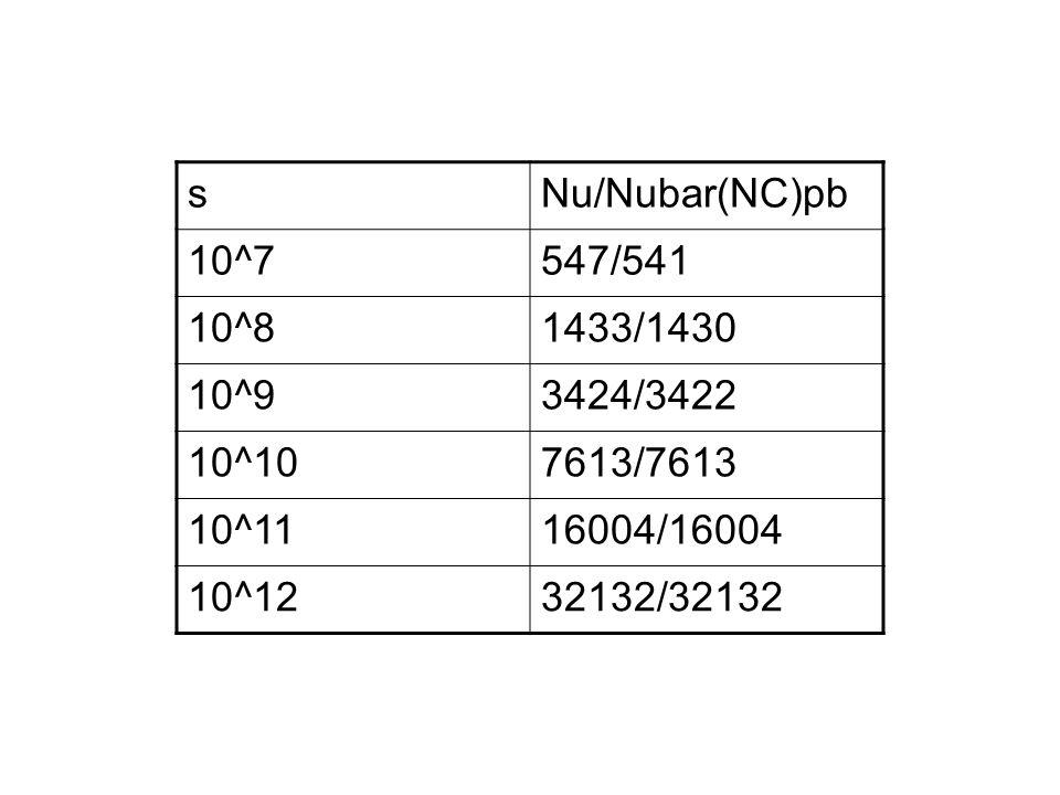 sNu/Nubar(NC)pb 10^7547/541 10^81433/1430 10^93424/3422 10^107613/7613 10^1116004/16004 10^1232132/32132