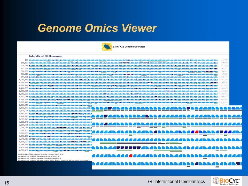 SRI International Bioinformatics 15 Genome Omics Viewer