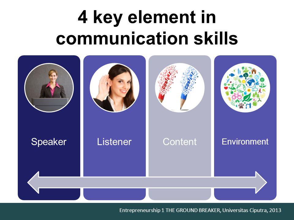 Entrepreneurship 1 THE GROUND BREAKER, Universitas Ciputra, 2013 4 key element in communication skills SpeakerListenerContent Environment
