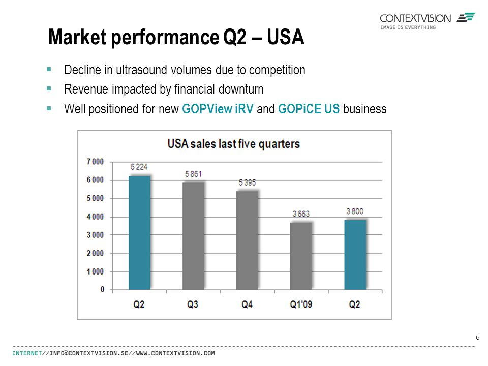 Market performance Q2 – USA  Decline in ultrasound volumes due to competition  Revenue impacted by financial downturn  Well positioned for new GOPView iRV and GOPiCE US business 6