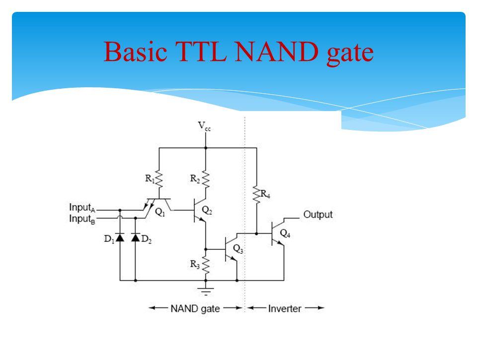 Basic TTL NAND gate