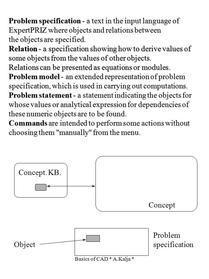 Basics of CAD * A.Kalja * Problem specification - a text in the input language of ExpertPRIZ where objects and relations between the objects are speci