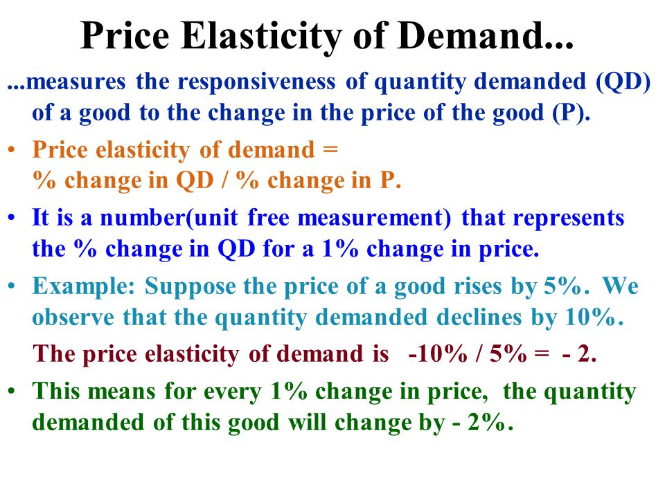 Price Elasticity of Demand......measures the responsiveness of quantity demanded (QD) of a good to the change in the price of the good (P). Price elas