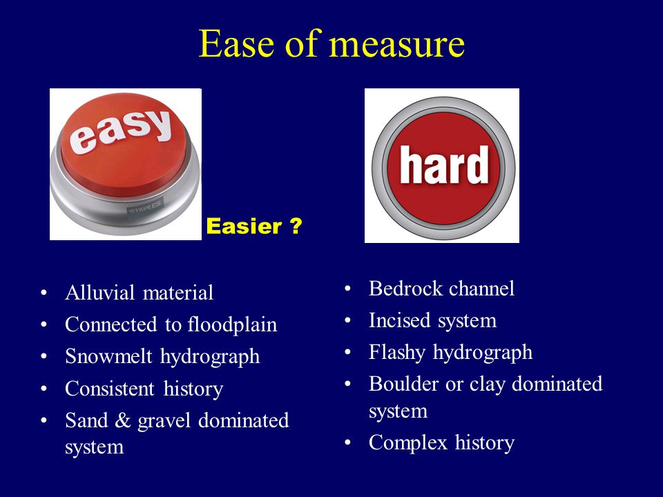 Ease of measure Alluvial material Connected to floodplain Snowmelt hydrograph Consistent history Sand & gravel dominated system Bedrock channel Incised system Flashy hydrograph Boulder or clay dominated system Complex history Easier ?