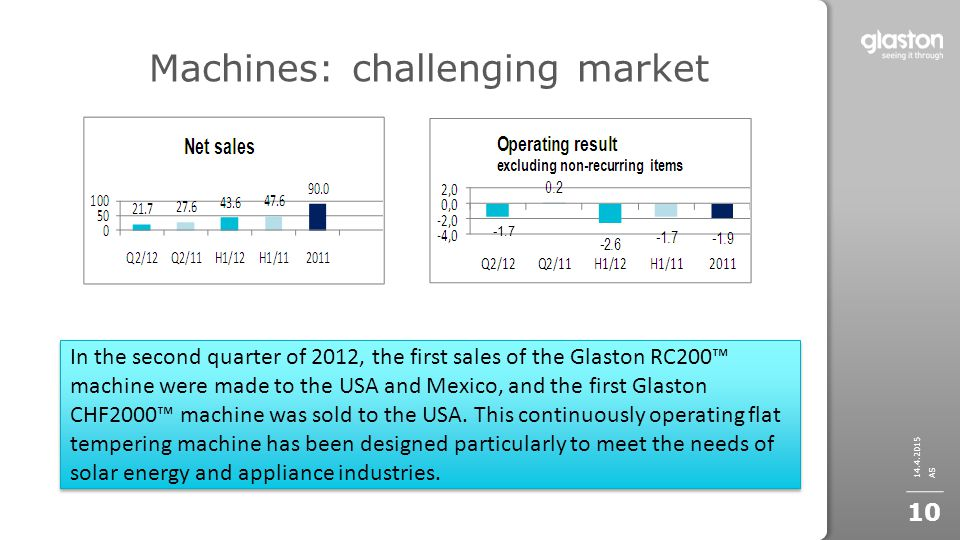Machines: challenging market 14.4.2015 AS 10 In the second quarter of 2012, the first sales of the Glaston RC200™ machine were made to the USA and Mexico, and the first Glaston CHF2000™ machine was sold to the USA.