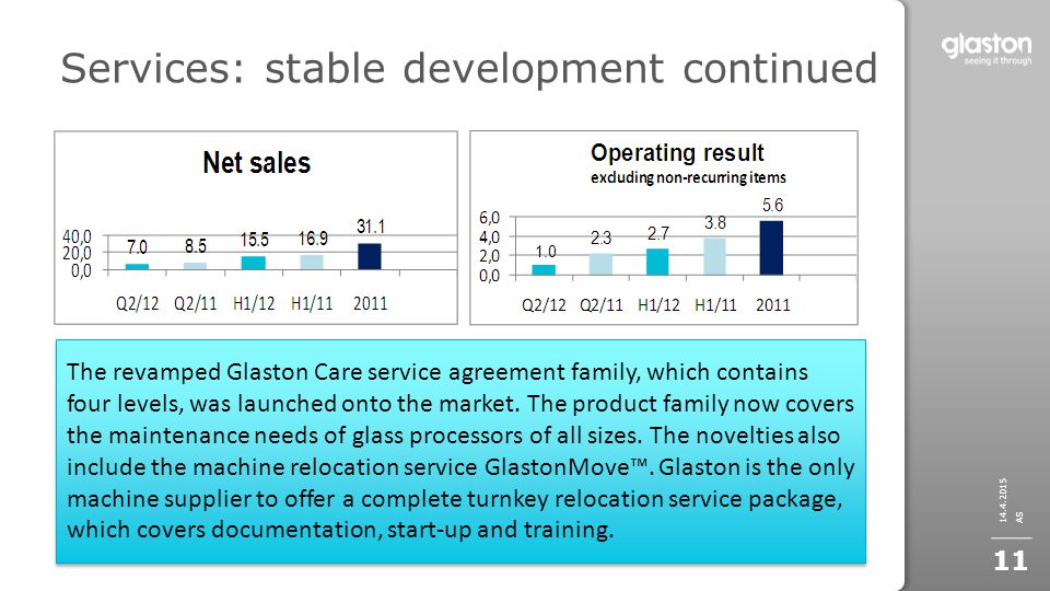 14.4.2015 AS 11 The revamped Glaston Care service agreement family, which contains four levels, was launched onto the market.