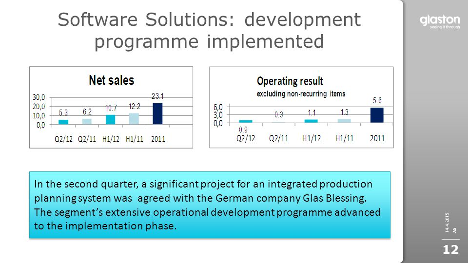 14.4.2015 AS 12 In the second quarter, a significant project for an integrated production planning system was agreed with the German company Glas Blessing.