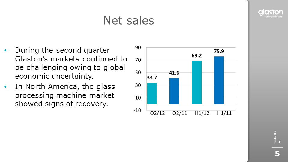Net sales During the second quarter Glaston's markets continued to be challenging owing to global economic uncertainty.