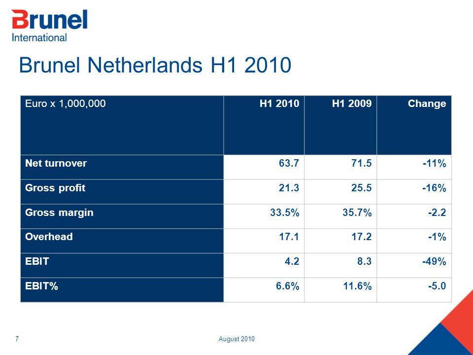 August 20107 Brunel Netherlands H1 2010 Euro x 1,000,000H1 2010H1 2009Change Net turnover63.771.5-11% Gross profit21.325.5-16% Gross margin33.5%35.7%-