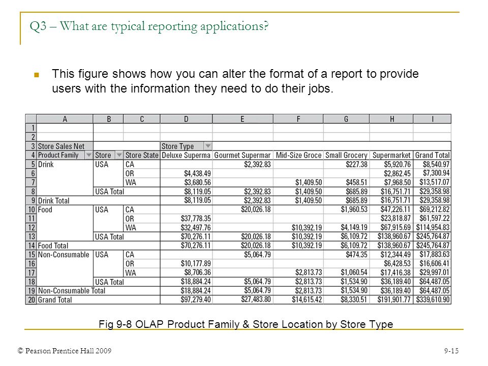 © Pearson Prentice Hall 2009 9-15 Q3 – What are typical reporting applications? Fig 9-8 OLAP Product Family & Store Location by Store Type This figure
