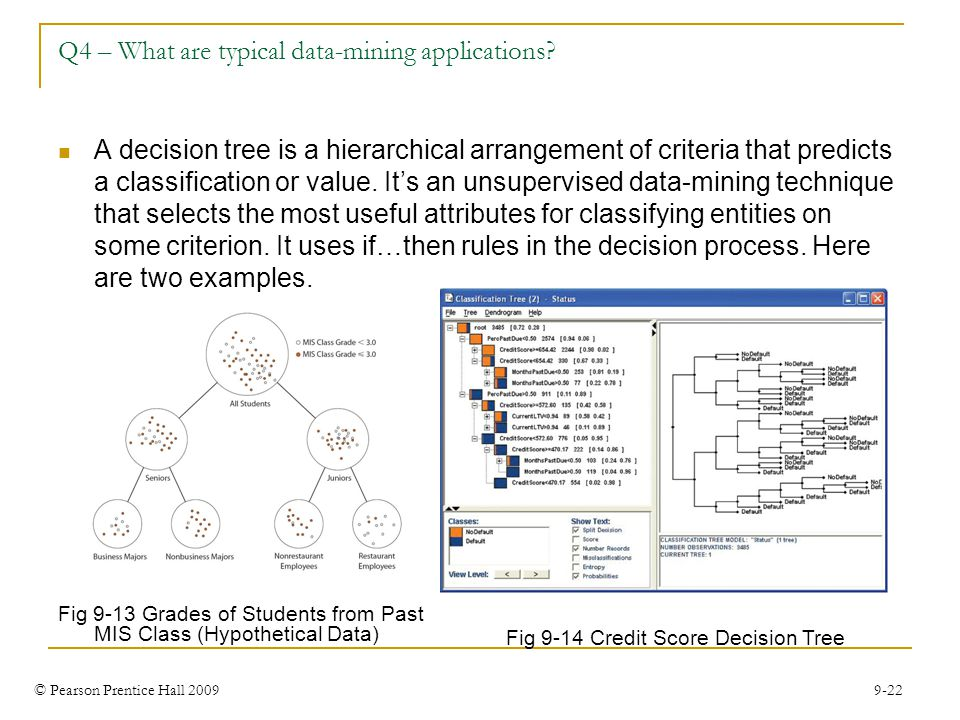 © Pearson Prentice Hall 2009 9-22 Q4 – What are typical data-mining applications? A decision tree is a hierarchical arrangement of criteria that predi