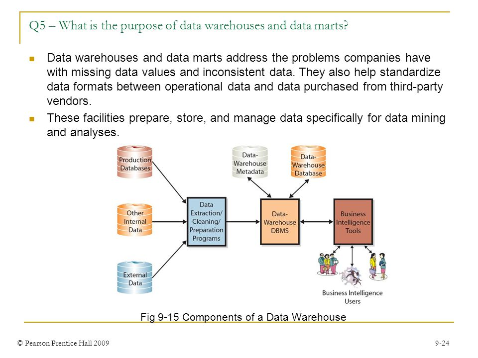 © Pearson Prentice Hall 2009 9-24 Q5 – What is the purpose of data warehouses and data marts.