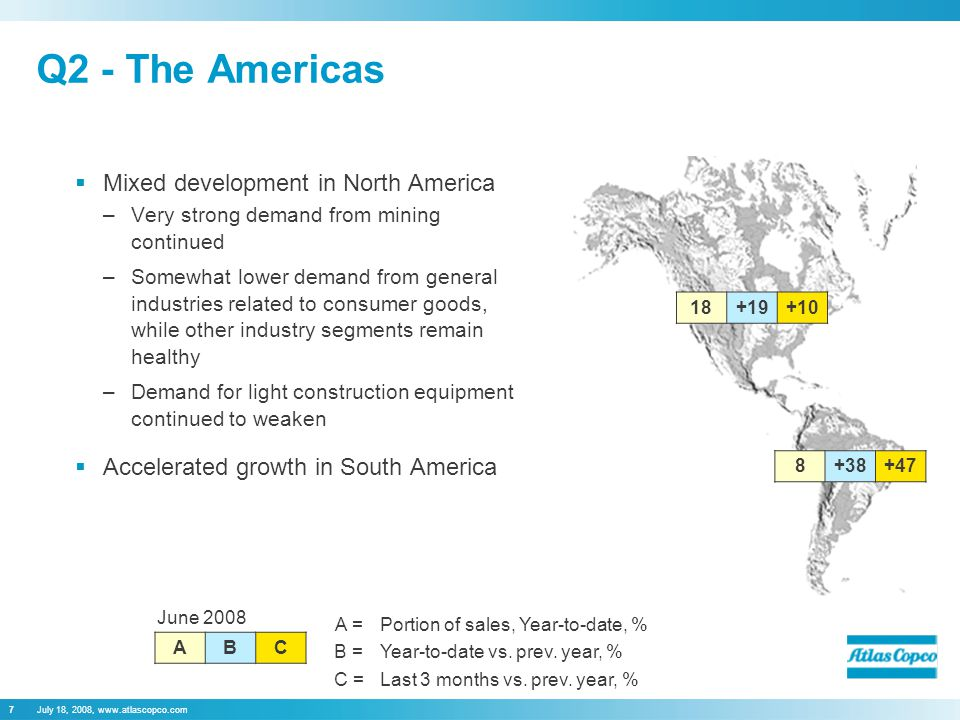 July 18, 2008, www.atlascopco.com7 Q2 - The Americas  Mixed development in North America –Very strong demand from mining continued –Somewhat lower de