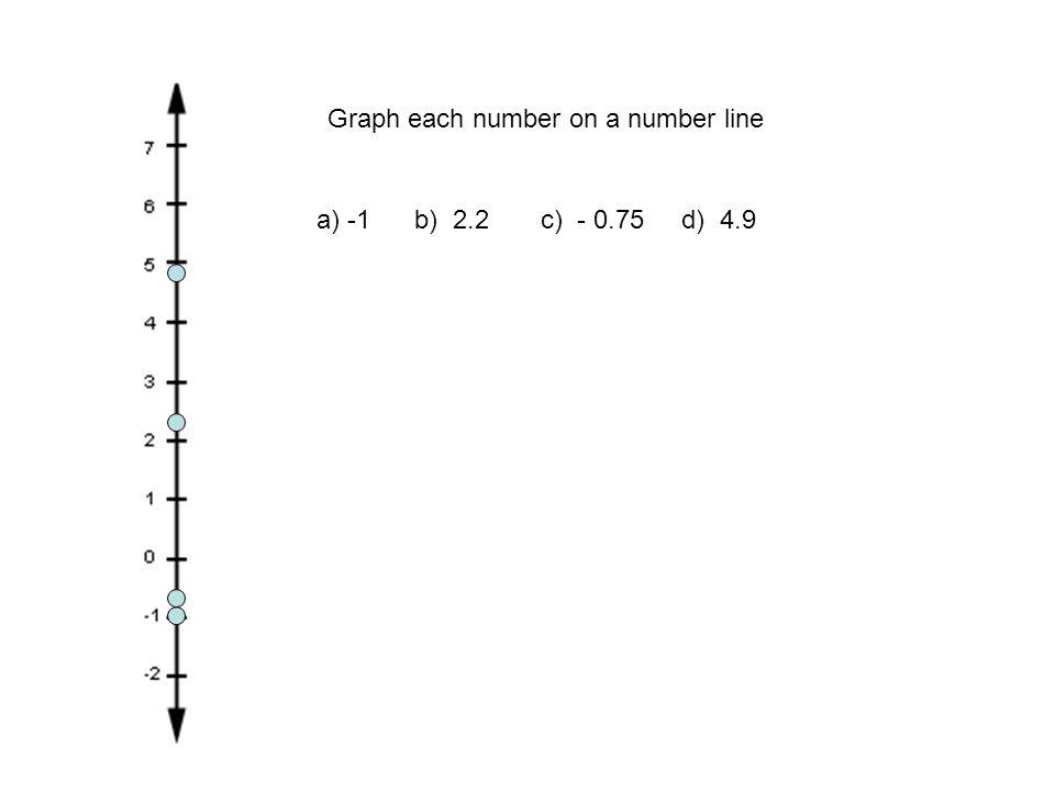 Ex 2. R ( ) S ( 6, -8 ) P ( ) W ( -4, 7 ) 6, 7 -4, -8