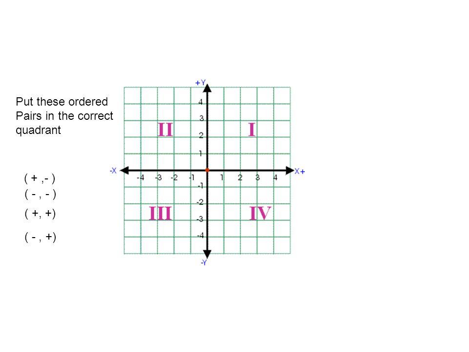 Find the coordinates of : Lunchroom = (, ) Bathroom = (, ) Office = (, ) C-1 = (, ) C-202 = (, )