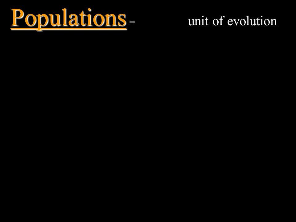 Populations evolve
