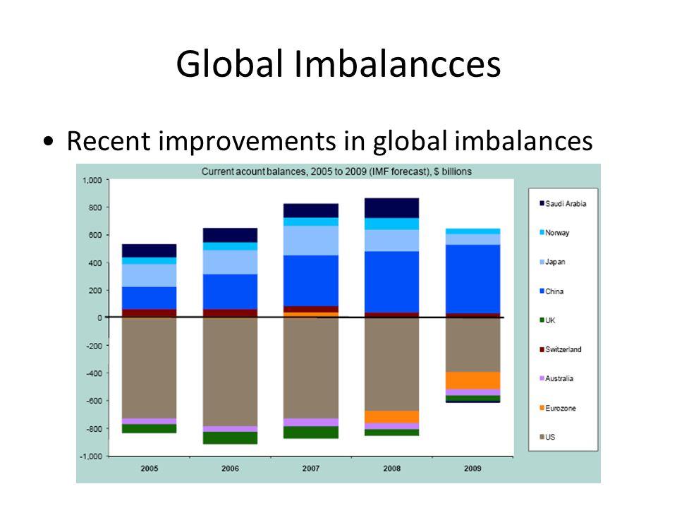 Global Imbalancces Recent improvements in global imbalances