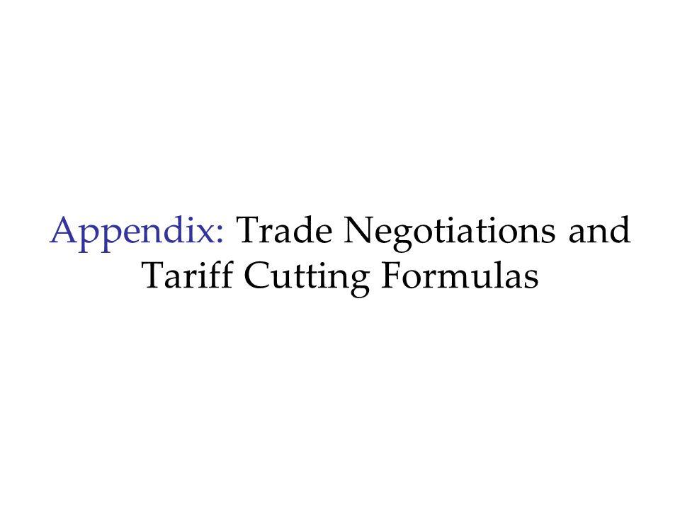 Appendix: Trade Negotiations and Tariff Cutting Formulas