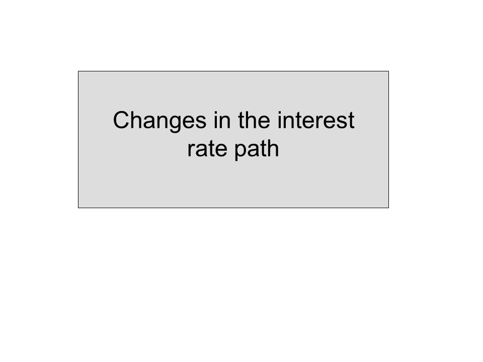 Changes in the interest rate path