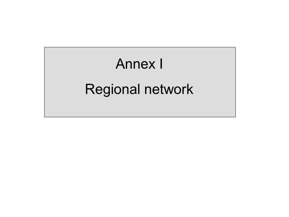 Annex I Regional network