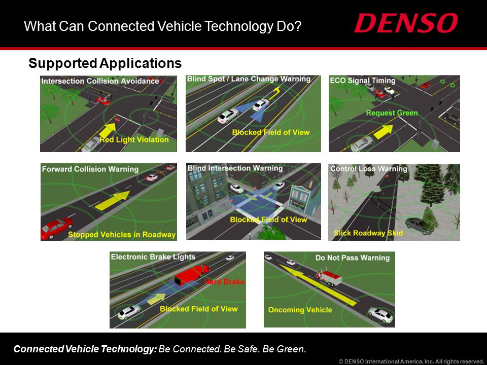Be Connected. Be Safe. Be Green © DENSO International America, Inc. All rights reserved. Connected Vehicle Technology: Be Connected. Be Safe. Be Green