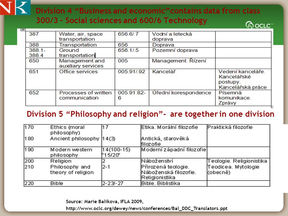 Source: Marie Balikova, IFLA 2009, http://www.oclc.org/dewey/news/conferences/Bal_DDC_Translators.ppt Division 4 Business and economic contains data from class 300/3 – Social sciences and 600/6 Technology Division 5 Philosophy and religion - are together in one division