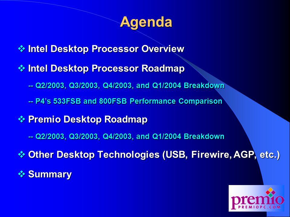 Agenda  Intel Desktop Processor Overview  Intel Desktop Processor Roadmap -- Q2/2003, Q3/2003, Q4/2003, and Q1/2004 Breakdown -- P4's 533FSB and 800FSB Performance Comparison  Premio Desktop Roadmap -- Q2/2003, Q3/2003, Q4/2003, and Q1/2004 Breakdown  Other Desktop Technologies (USB, Firewire, AGP, etc.)  Summary