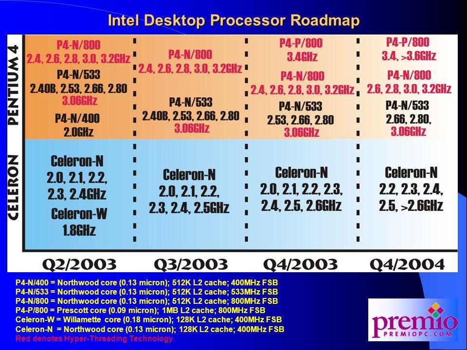 Intel Desktop Processor Roadmap P4-N/400 = Northwood core (0.13 micron); 512K L2 cache; 400MHz FSB P4-N/533 = Northwood core (0.13 micron); 512K L2 cache; 533MHz FSB P4-N/800 = Northwood core (0.13 micron); 512K L2 cache; 800MHz FSB P4-P/800 = Prescott core (0.09 micron); 1MB L2 cache; 800MHz FSB Celeron-W = Willamette core (0.18 micron); 128K L2 cache; 400MHz FSB Celeron-N = Northwood core (0.13 micron); 128K L2 cache; 400MHz FSB Red denotes Hyper-Threading Technology