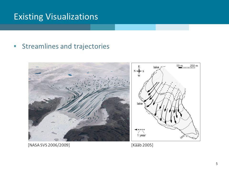 26 Outlook III  Compare two glaciers at a certain date  Monitor a glacier over a specific time period  Compare two glaciers over this period of time  Calculate differences  Interpolation  Profiles on-the-fly