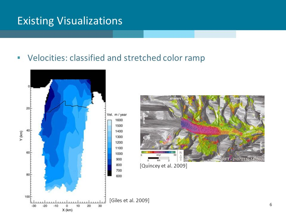 7 Existing Visualizations  Color coded velocities with overlain vectors [Bolch et al. 2008]
