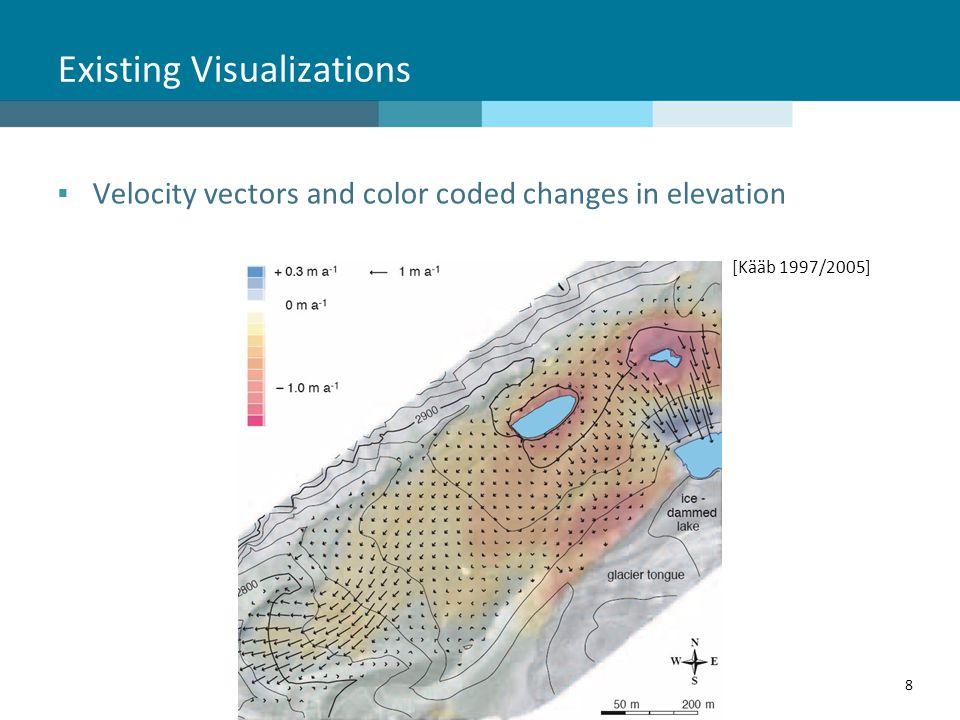 ICC 2009, Santiago de Chile Visualization of Glacier Surface Movement Samuel Wiesmann swiesmann@ethz.ch Thank you for your attention