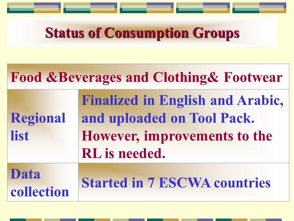 Status of Consumption Groups Food &Beverages and Clothing& Footwear Regional list Finalized in English and Arabic, and uploaded on Tool Pack.