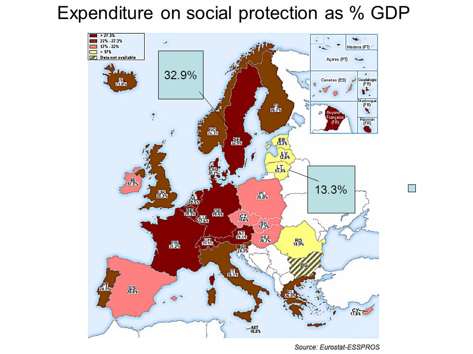 Expenditure on social protection as % GDP 32.9% 13.3%